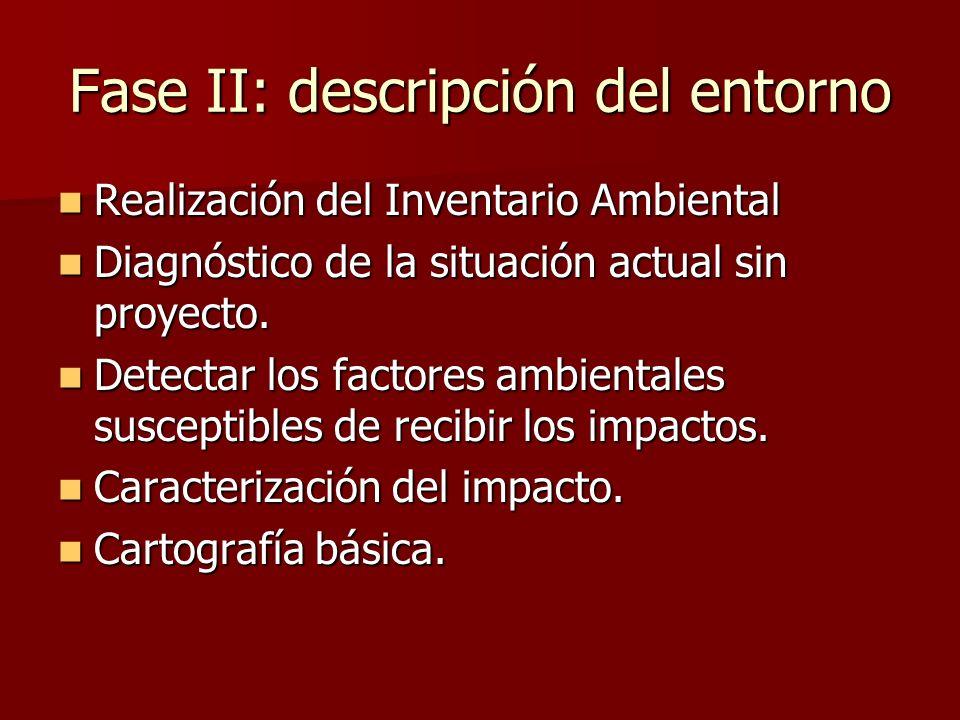 Fase II: descripción del entorno Realización del Inventario Ambiental Realización del Inventario Ambiental Diagnóstico de la situación actual sin proy