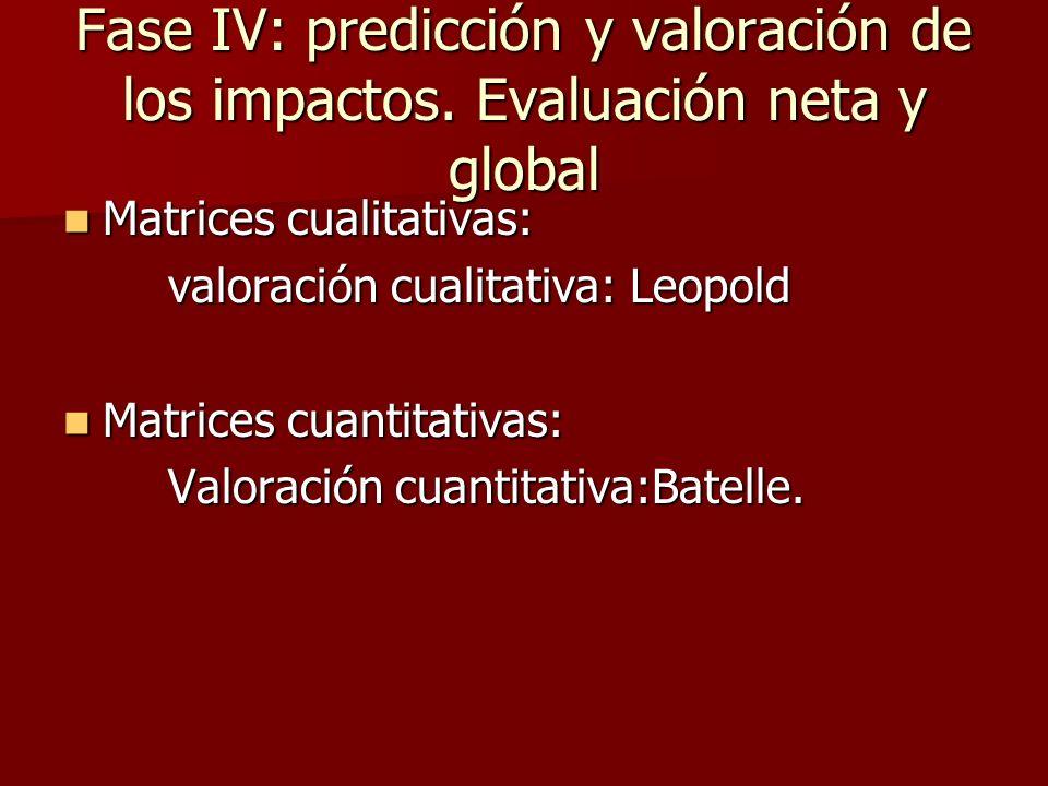 Fase IV: predicción y valoración de los impactos. Evaluación neta y global Matrices cualitativas: Matrices cualitativas: valoración cualitativa: Leopo