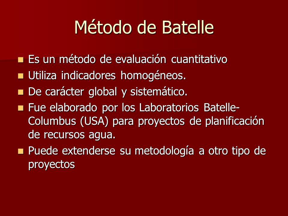 Método de Batelle Es un método de evaluación cuantitativo Es un método de evaluación cuantitativo Utiliza indicadores homogéneos. Utiliza indicadores