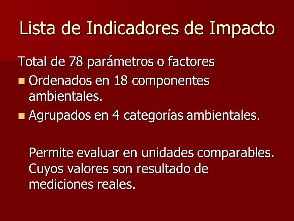 Lista de Indicadores de Impacto Total de 78 parámetros o factores Ordenados en 18 componentes ambientales. Ordenados en 18 componentes ambientales. Ag