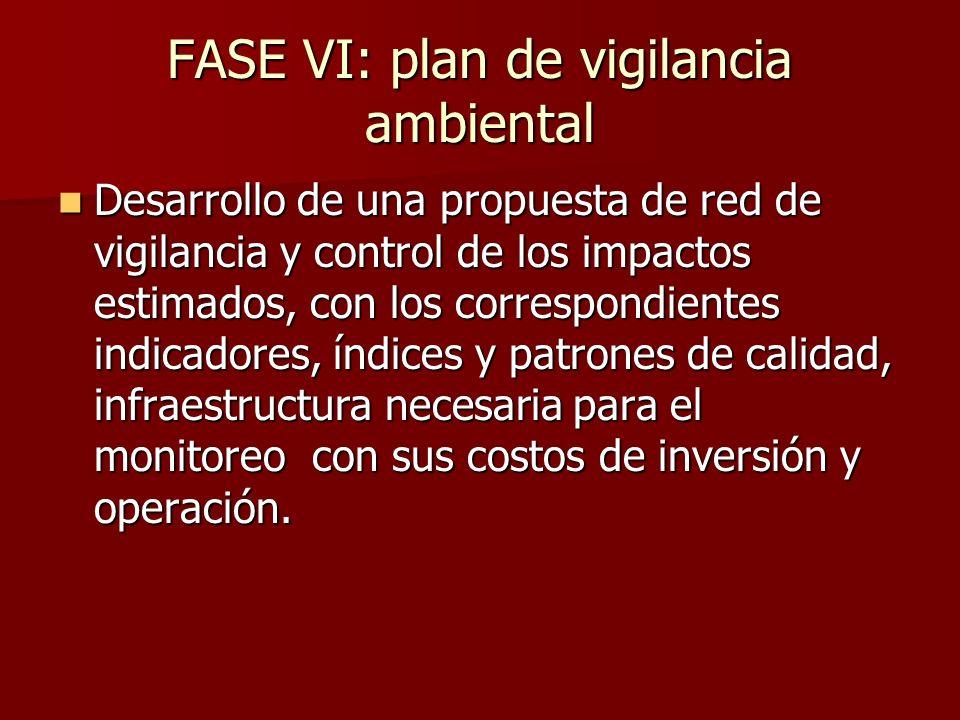 FASE VI: plan de vigilancia ambiental Desarrollo de una propuesta de red de vigilancia y control de los impactos estimados, con los correspondientes i