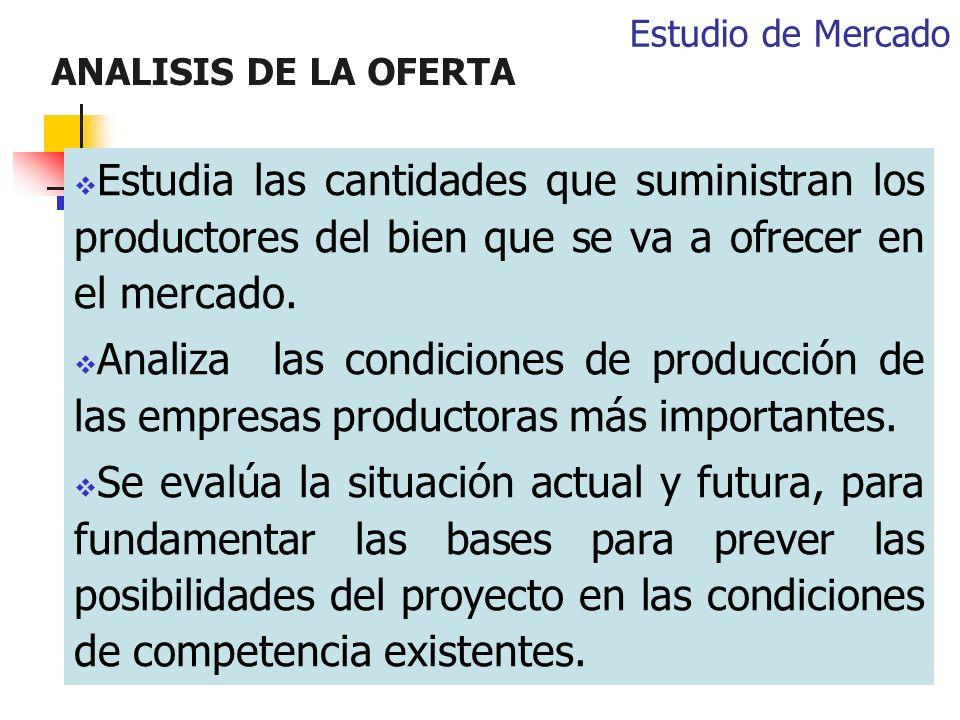 ANALISIS DE LA OFERTA Estudia las cantidades que suministran los productores del bien que se va a ofrecer en el mercado. Analiza las condiciones de pr