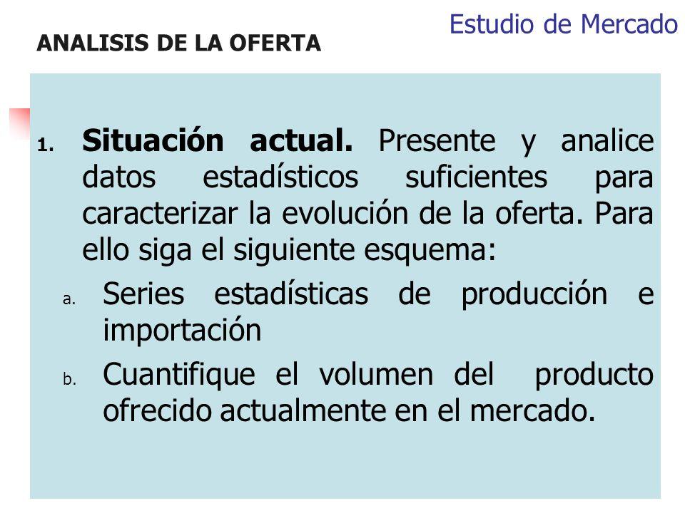 ANALISIS DE LA OFERTA 1. Situación actual. Presente y analice datos estadísticos suficientes para caracterizar la evolución de la oferta. Para ello si