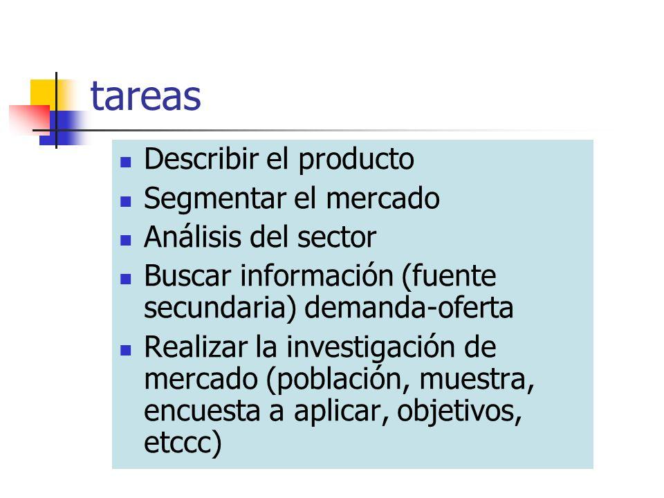 tareas Describir el producto Segmentar el mercado Análisis del sector Buscar información (fuente secundaria) demanda-oferta Realizar la investigación