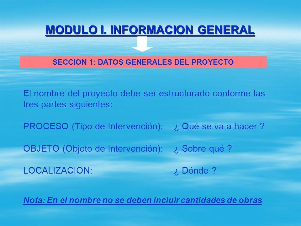 Contenido del Informe de Prefactibilidad MODULO VII.PARTICIPACION DE LOS ACTORES Sección 1: Participación Comunitaria y Local Sección 2 : Asociativism