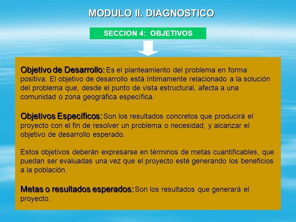 MODULO II. DIAGNOSTICO SECCION 3: DIAGNOSTICO DE LA SITUACION ACTUAL (CONTINUACION) Pupitres existentes (En buen estado) MOBILIARIO AULAS TOTAL MOBILI