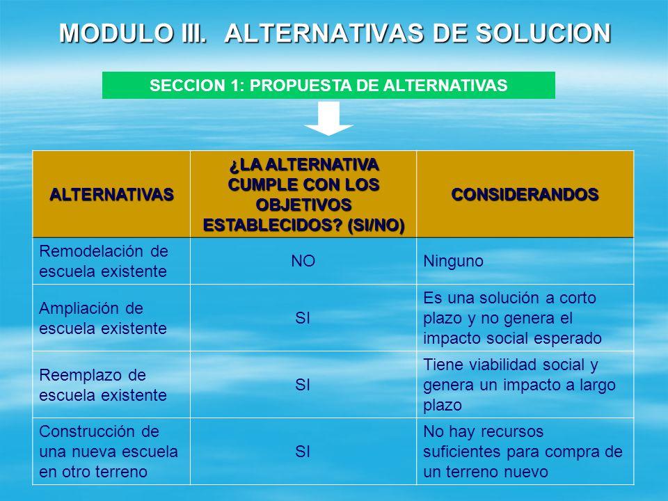 MODULO II. DIAGNÓSTICO Objetivo de Desarrollo Objetivos Específicos Medios Propósito (Fin) del proyecto Contribuir a mejorar los niveles educativos de