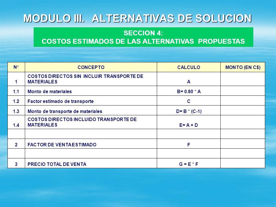 MODULO III. ALTERNATIVAS DE SOLUCION COSTOS DIRECTOS DE EJECUCION (Para proyectos típicos de obras verticales) N°COMPONENTESCONCEPTOMETODOLOGIA DE CAL
