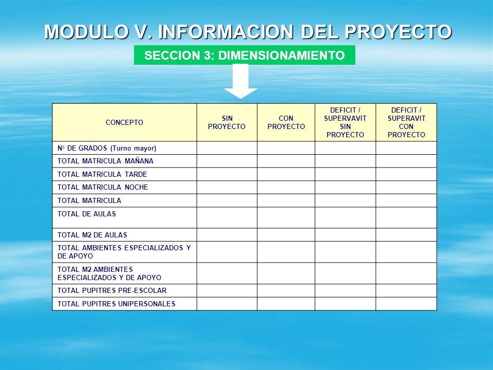 MODULO V. INFORMACION DEL PROYECTO SECCION 2: LOCALIZACION DEL PROYECTO