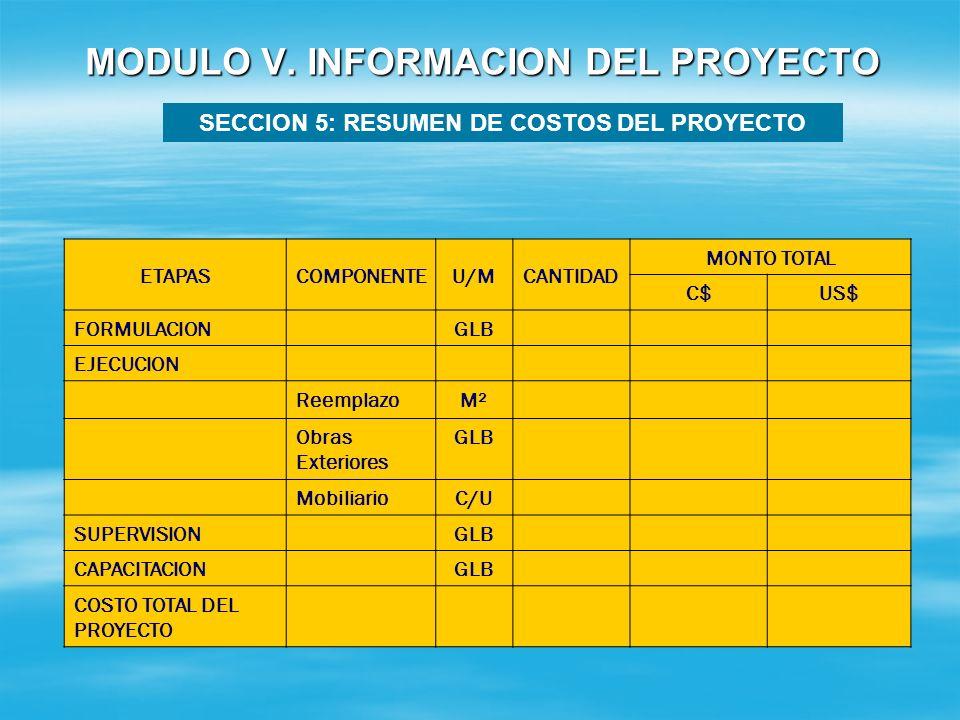 MODULO V. INFORMACION DEL PROYECTO SECCION 4: CRONOGRAMA DE EJECUCION Elabore un cronograma por componentes y actividades del proyecto para la ejecuci