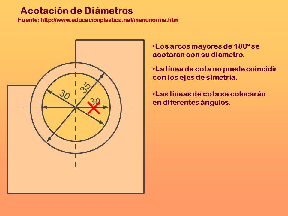 35 Acotación de Diámetros Fuente: http://www.educacionplastica.net/menunorma.htm 30 La línea de cota no puede coincidir con los ejes de simetría. Los