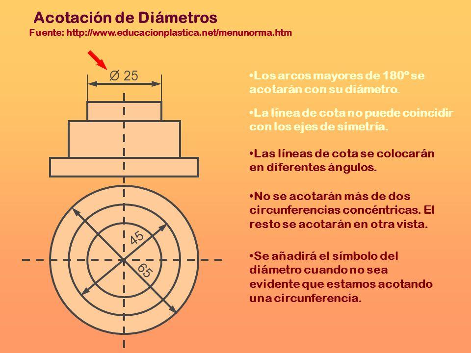 Acotación de Diámetros Fuente: http://www.educacionplastica.net/menunorma.htm La línea de cota no puede coincidir con los ejes de simetría. Los arcos