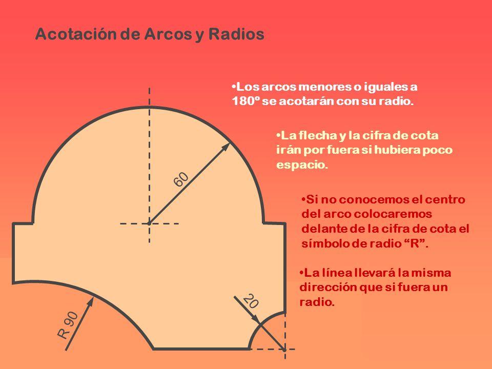 Acotación de Arcos y Radios Los arcos menores o iguales a 180º se acotarán con su radio. 20 60 La flecha y la cifra de cota irán por fuera si hubiera