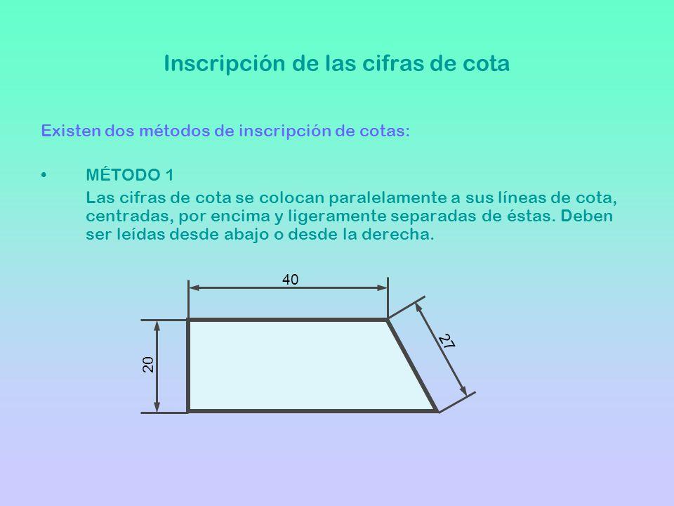 Inscripción de las cifras de cota Existen dos métodos de inscripción de cotas: MÉTODO 1 Las cifras de cota se colocan paralelamente a sus líneas de co