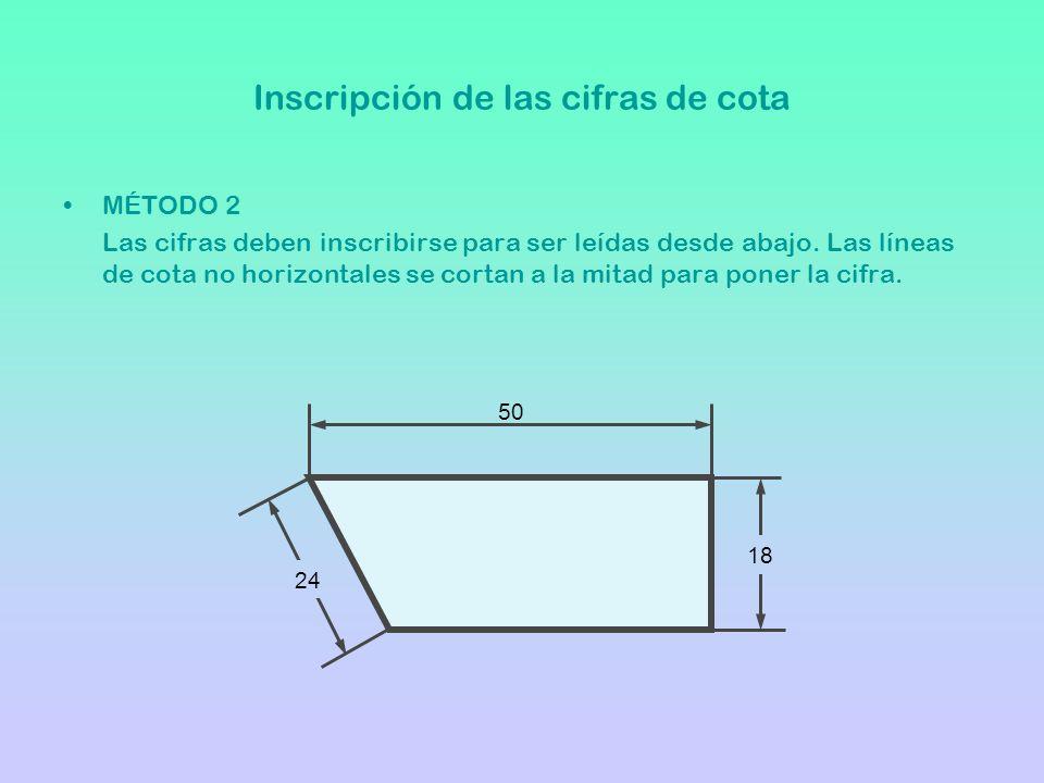 Inscripción de las cifras de cota MÉTODO 2 Las cifras deben inscribirse para ser leídas desde abajo. Las líneas de cota no horizontales se cortan a la