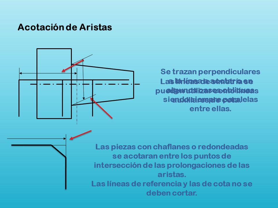 Se trazan perpendiculares a la línea a acotar o en algunos casos oblicuas siendo siempre paralelas entre ellas. Las líneas de simetría se pueden utili