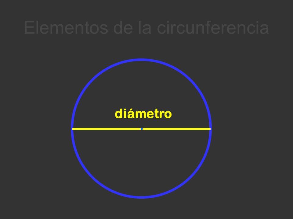 Elementos de la circunferencia diámetro