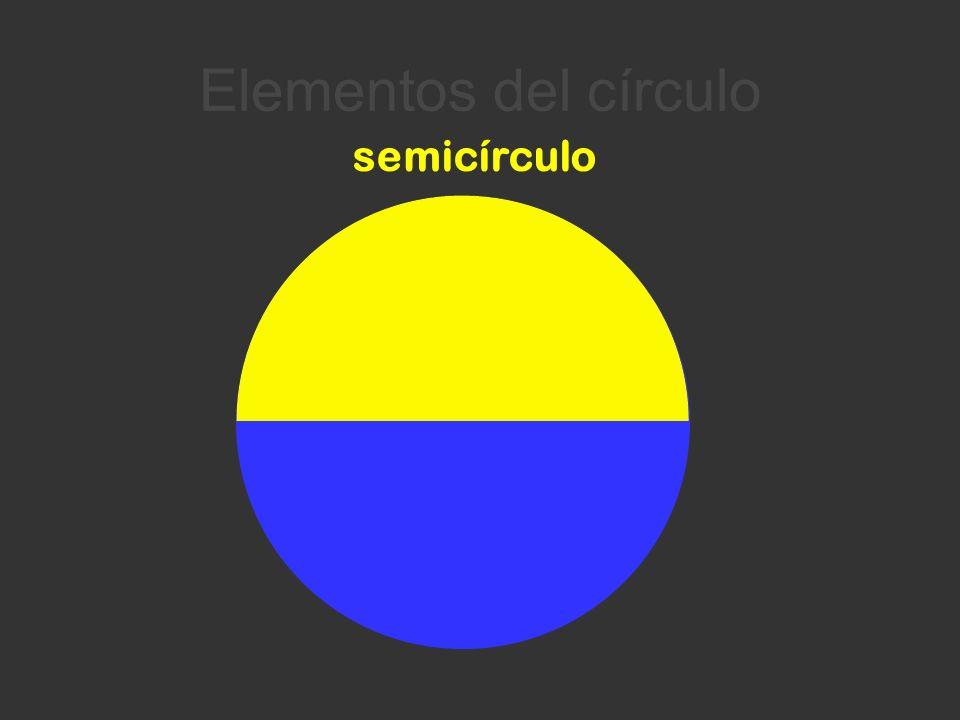 Elementos del círculo semicírculo