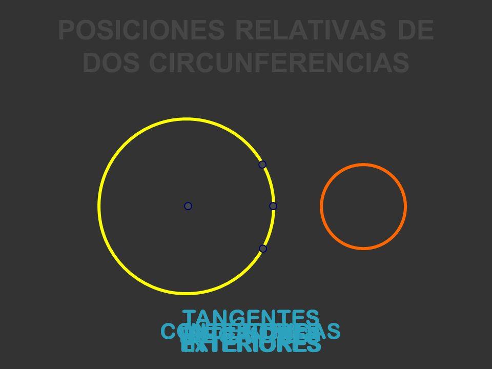 POSICIONES RELATIVAS DE DOS CIRCUNFERENCIAS EXTERIORES TANGENTES EXTERIORES TANGENTES INTERIORES SECANTES INTERIORES CONCÉNTRICAS