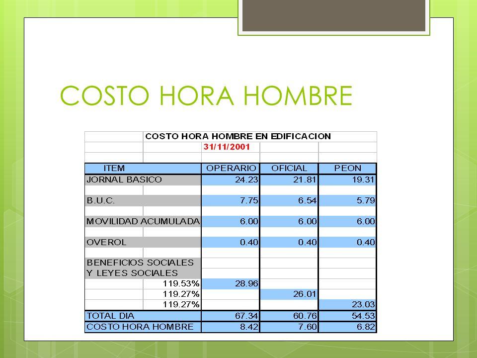 RENDIMIENTO PARAMETRO DE DIFICIL EVALUACION DEPENDE DE DIVERSOS FACTORES CONDICIONES GEOGRAFICAS CAPACIDAD FISICA HABILIDAD NATURAL EDAD