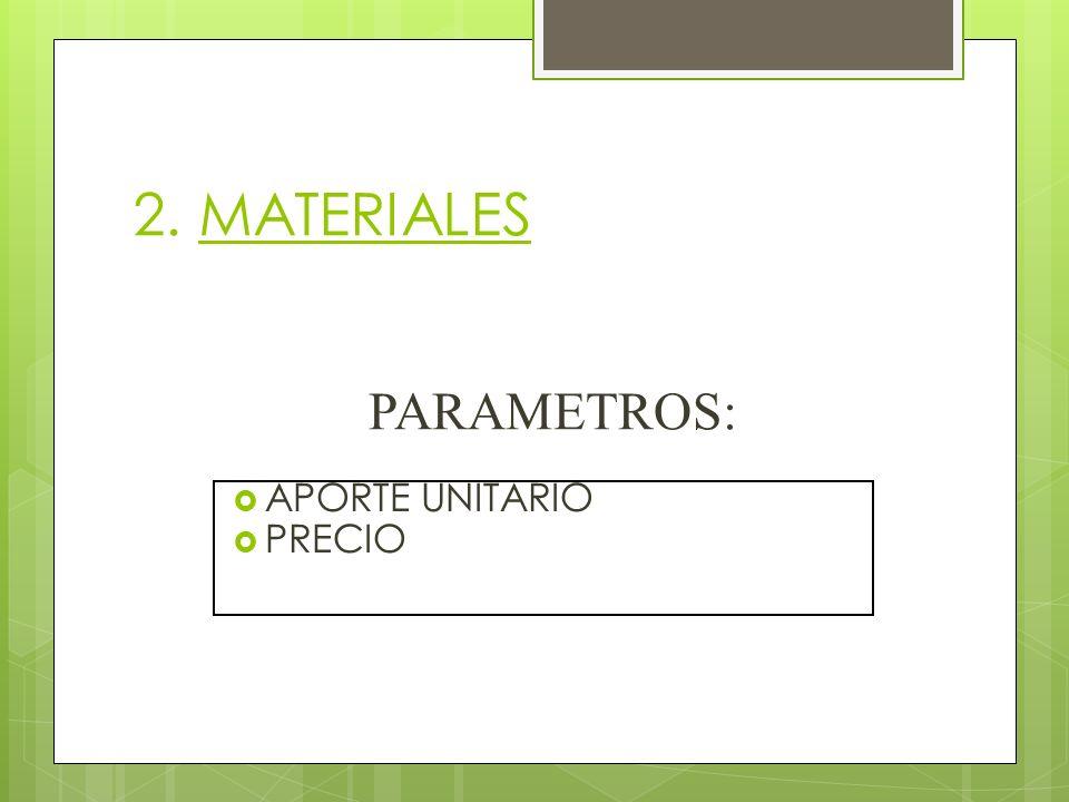 MATERIALES El Aporte Unitario de los Materiales: Se ingresa directamente en el Análisis de Precios Unitarios.