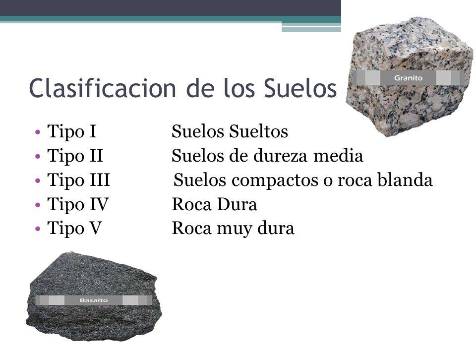 Clasificacion de los Suelos Tipo ISuelos Sueltos Tipo IISuelos de dureza media Tipo III Suelos compactos o roca blanda Tipo IVRoca Dura Tipo VRoca muy
