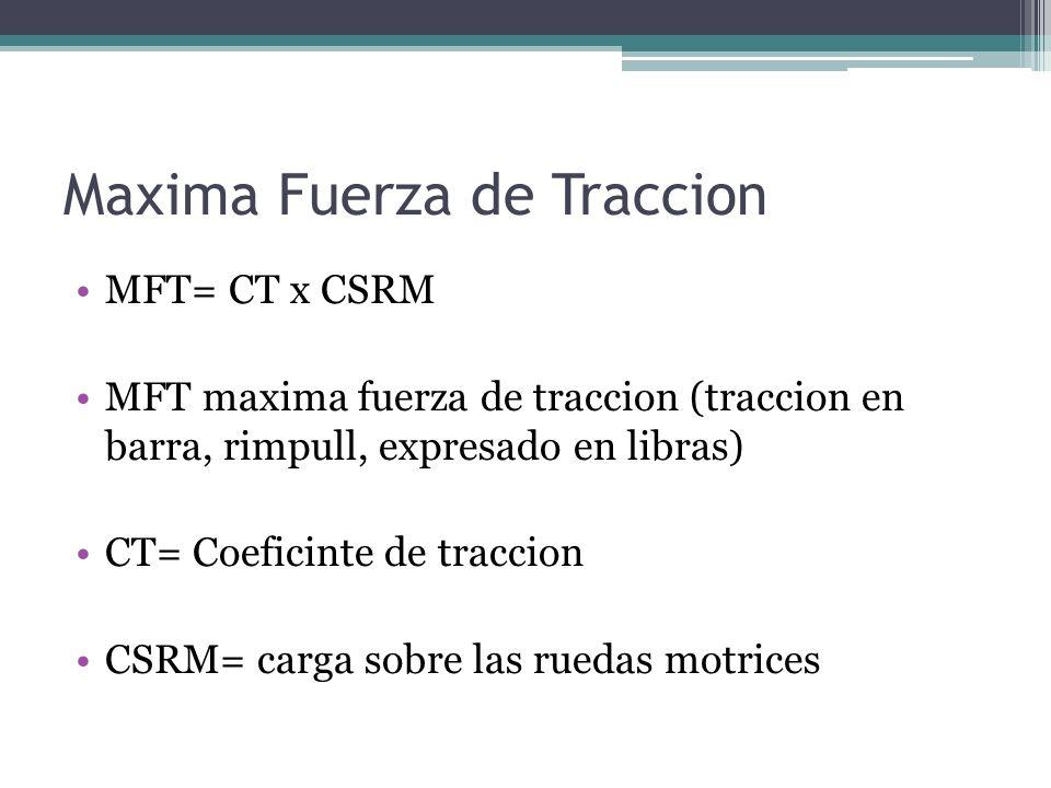 Maxima Fuerza de Traccion MFT= CT x CSRM MFT maxima fuerza de traccion (traccion en barra, rimpull, expresado en libras) CT= Coeficinte de traccion CS