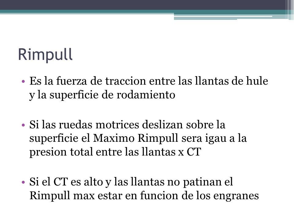 Rimpull Es la fuerza de traccion entre las llantas de hule y la superficie de rodamiento Si las ruedas motrices deslizan sobre la superficie el Maximo