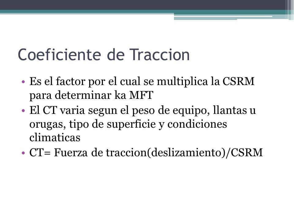 Coeficiente de Traccion Es el factor por el cual se multiplica la CSRM para determinar ka MFT El CT varia segun el peso de equipo, llantas u orugas, t