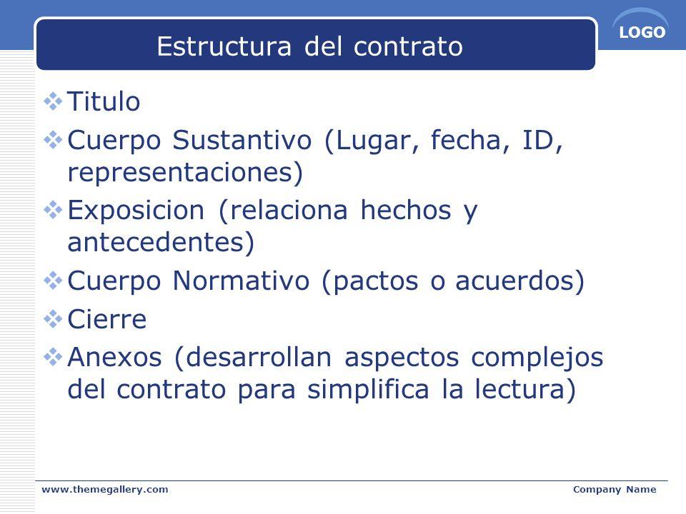 LOGO www.themegallery.comCompany Name Estructura del contrato Titulo Cuerpo Sustantivo (Lugar, fecha, ID, representaciones) Exposicion (relaciona hech