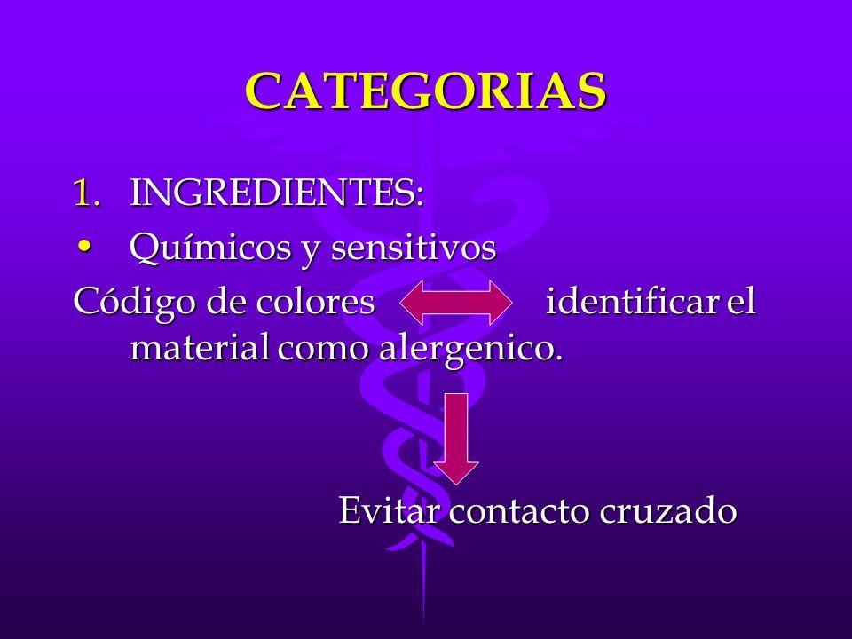 CATEGORIAS 1.INGREDIENTES: Químicos y sensitivosQuímicos y sensitivos Código de colores identificar el material como alergenico. Evitar contacto cruza
