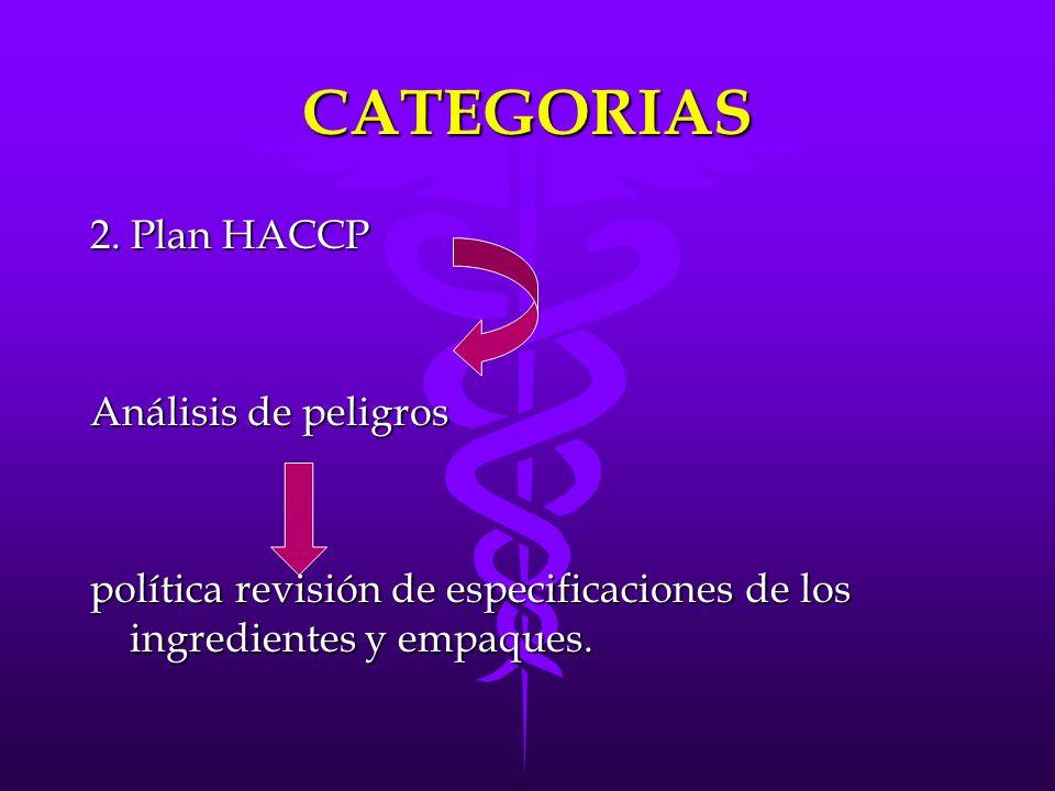 CATEGORIAS 2. Plan HACCP Análisis de peligros política revisión de especificaciones de los ingredientes y empaques.