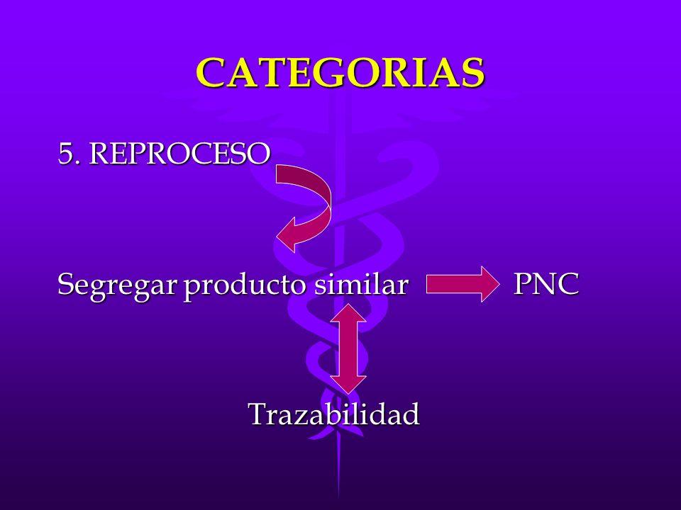 CATEGORIAS 5. REPROCESO Segregar producto similar PNC Trazabilidad Trazabilidad