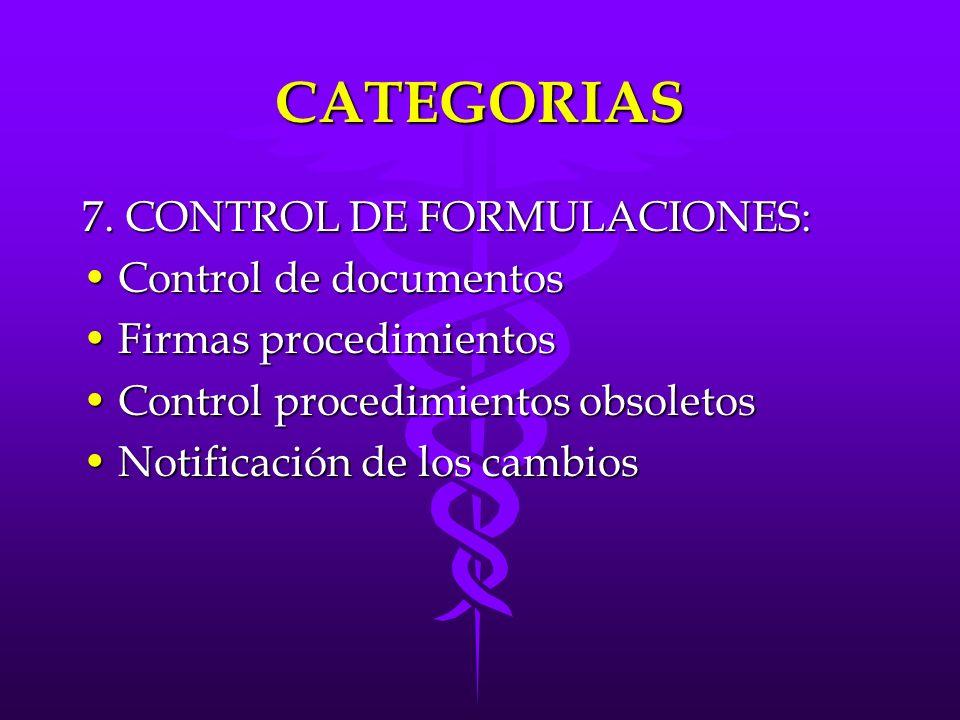 CATEGORIAS 7. CONTROL DE FORMULACIONES: Control de documentosControl de documentos Firmas procedimientosFirmas procedimientos Control procedimientos o