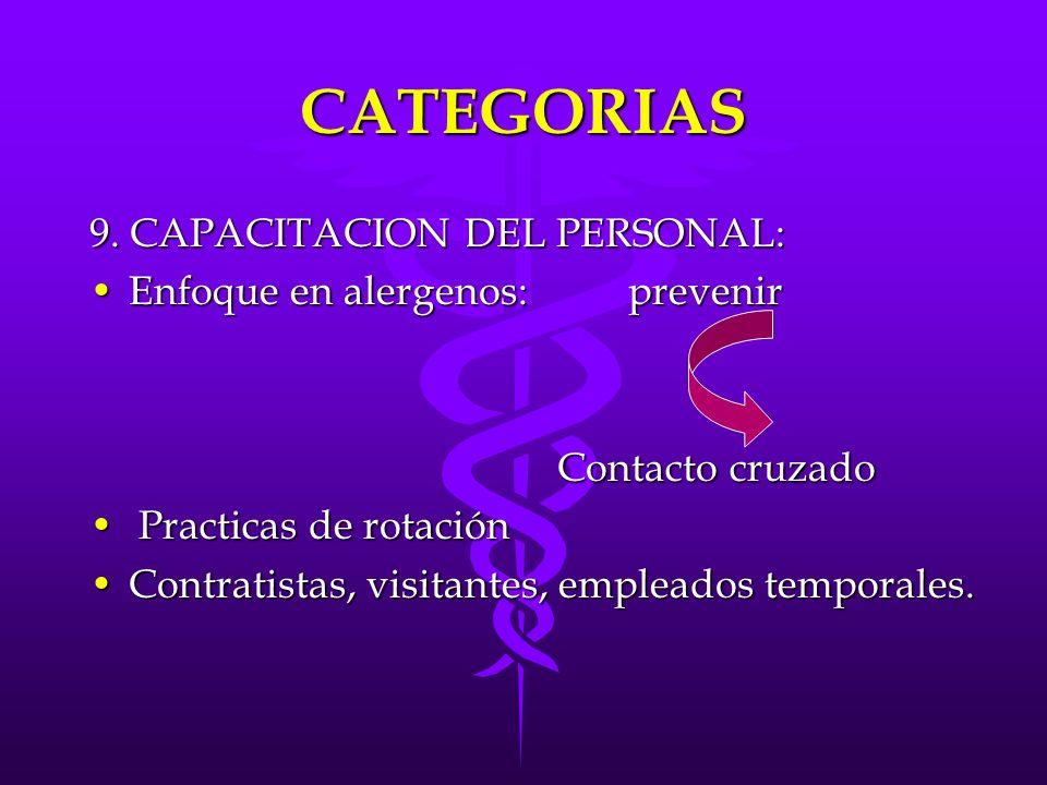 CATEGORIAS 9. CAPACITACION DEL PERSONAL: Enfoque en alergenos: prevenirEnfoque en alergenos: prevenir Contacto cruzado Contacto cruzado Practicas de r