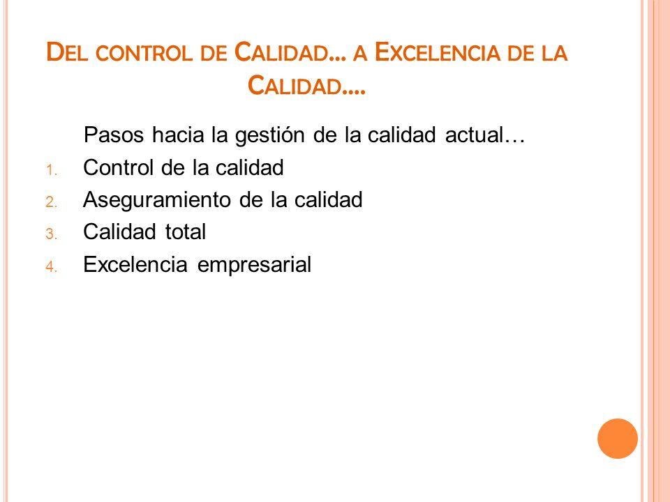 D EL CONTROL DE C ALIDAD … A E XCELENCIA DE LA C ALIDAD …. Pasos hacia la gestión de la calidad actual… 1. Control de la calidad 2. Aseguramiento de l