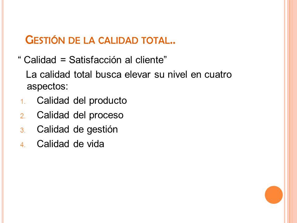 G ESTIÓN DE LA CALIDAD TOTAL.. Calidad = Satisfacción al cliente La calidad total busca elevar su nivel en cuatro aspectos: 1. Calidad del producto 2.