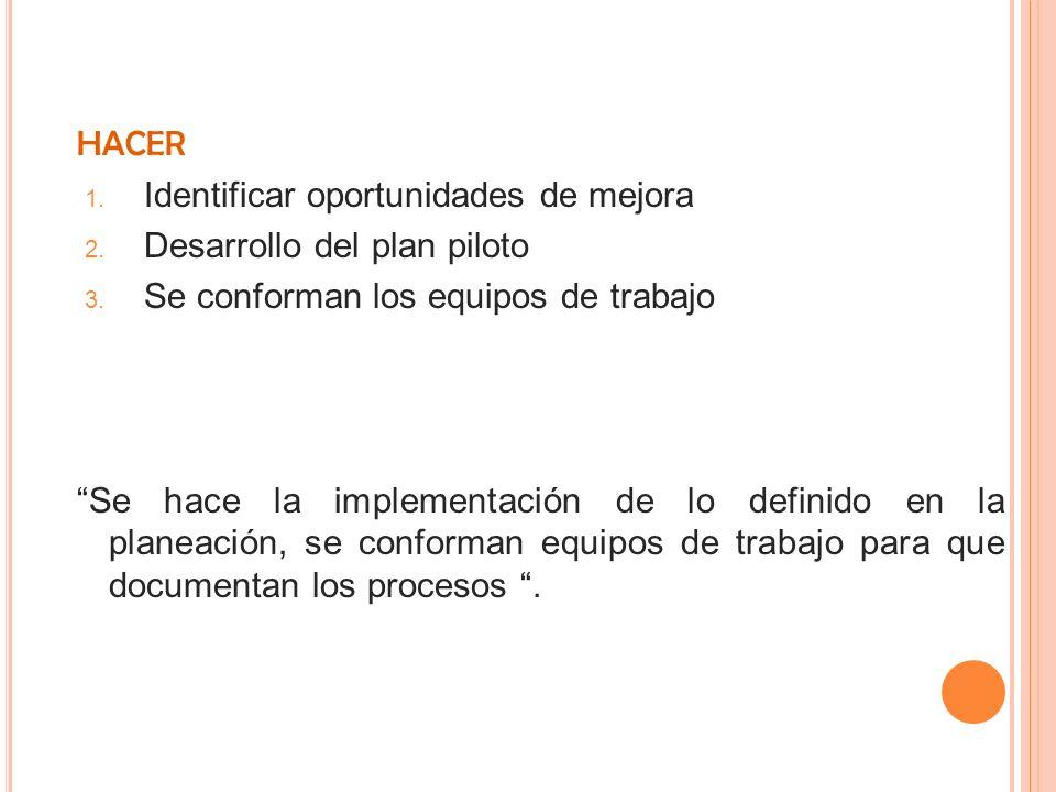 HACER 1. Identificar oportunidades de mejora 2. Desarrollo del plan piloto 3. Se conforman los equipos de trabajo Se hace la implementación de lo defi