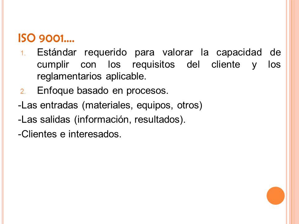 ISO 9001…. 1. Estándar requerido para valorar la capacidad de cumplir con los requisitos del cliente y los reglamentarios aplicable. 2. Enfoque basado