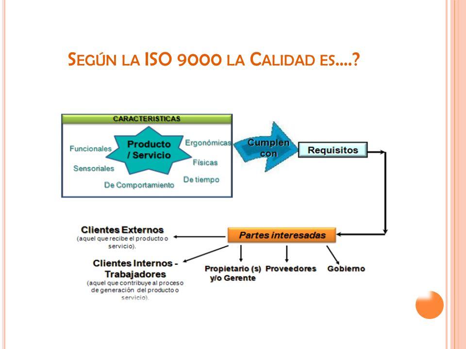 D EL CONTROL DE C ALIDAD … A E XCELENCIA DE LA C ALIDAD ….