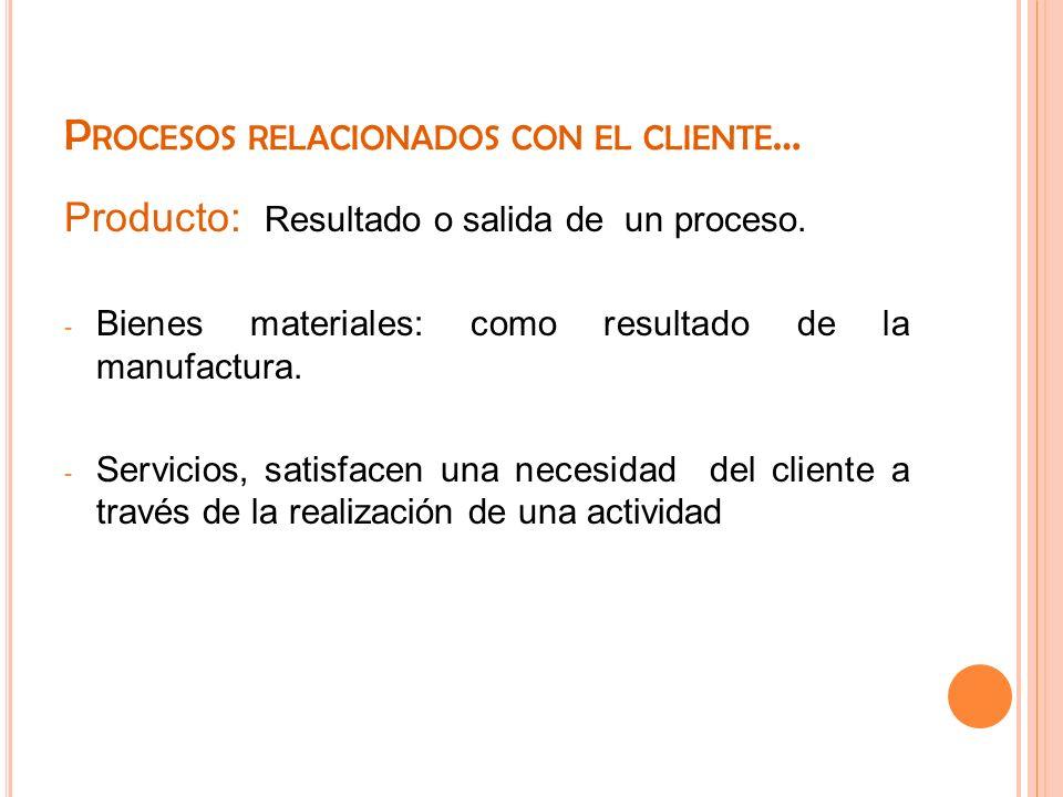 P ROCESOS RELACIONADOS CON EL CLIENTE … Producto: Resultado o salida de un proceso. - Bienes materiales: como resultado de la manufactura. - Servicios