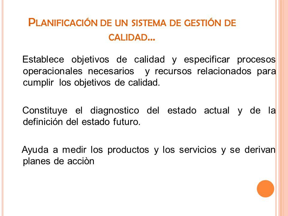 P LANIFICACIÓN DE UN SISTEMA DE GESTIÓN DE CALIDAD … Establece objetivos de calidad y especificar procesos operacionales necesarios y recursos relacio