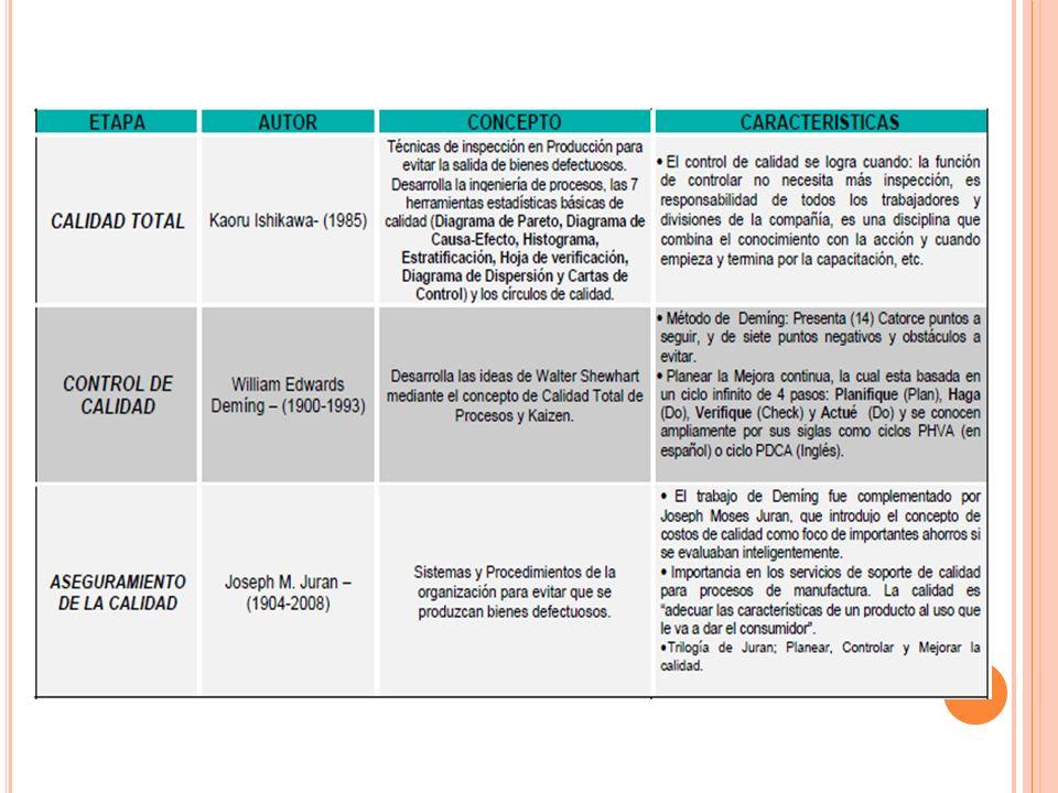 F INALIDADES DEL ÁREA ASEGURAMIENTO DE LA CALIDAD ….