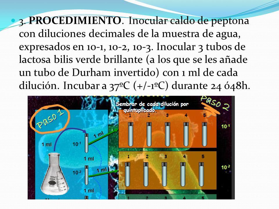 3. PROCEDIMIENTO. Inocular caldo de peptona con diluciones decimales de la muestra de agua, expresados en 10-1, 10-2, 10-3. Inocular 3 tubos de lactos