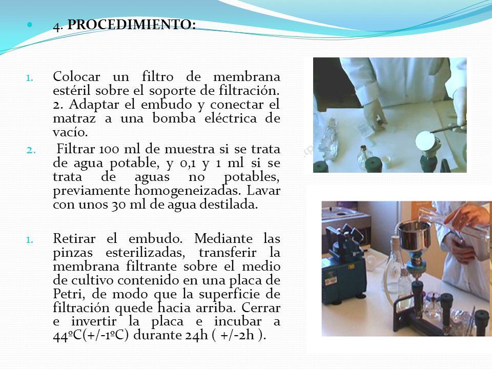 4. PROCEDIMIENTO: 1. Colocar un filtro de membrana estéril sobre el soporte de filtración. 2. Adaptar el embudo y conectar el matraz a una bomba eléct