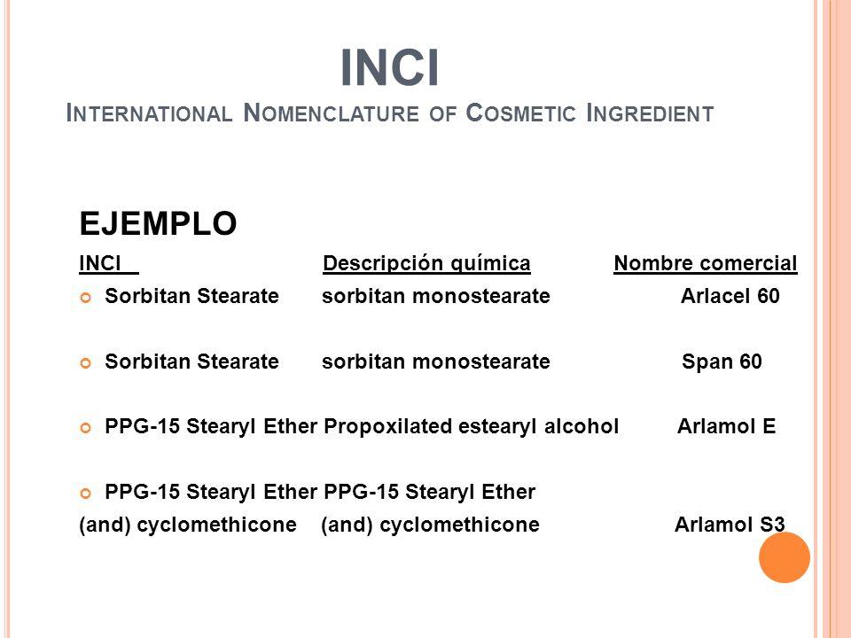 INCI I NTERNATIONAL N OMENCLATURE OF C OSMETIC I NGREDIENT EJEMPLO INCI Descripción química Nombre comercial Sorbitan Stearate sorbitan monostearate A