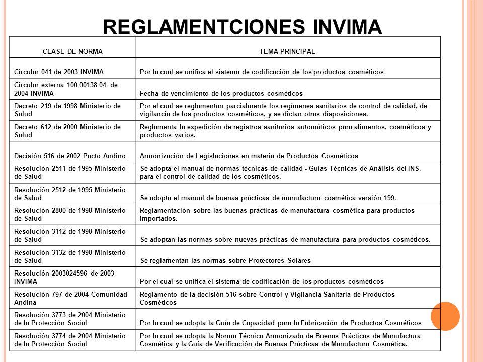 REGLAMENTCIONES INVIMA CLASE DE NORMATEMA PRINCIPAL Circular 041 de 2003 INVIMAPor la cual se unifica el sistema de codificación de los productos cosm