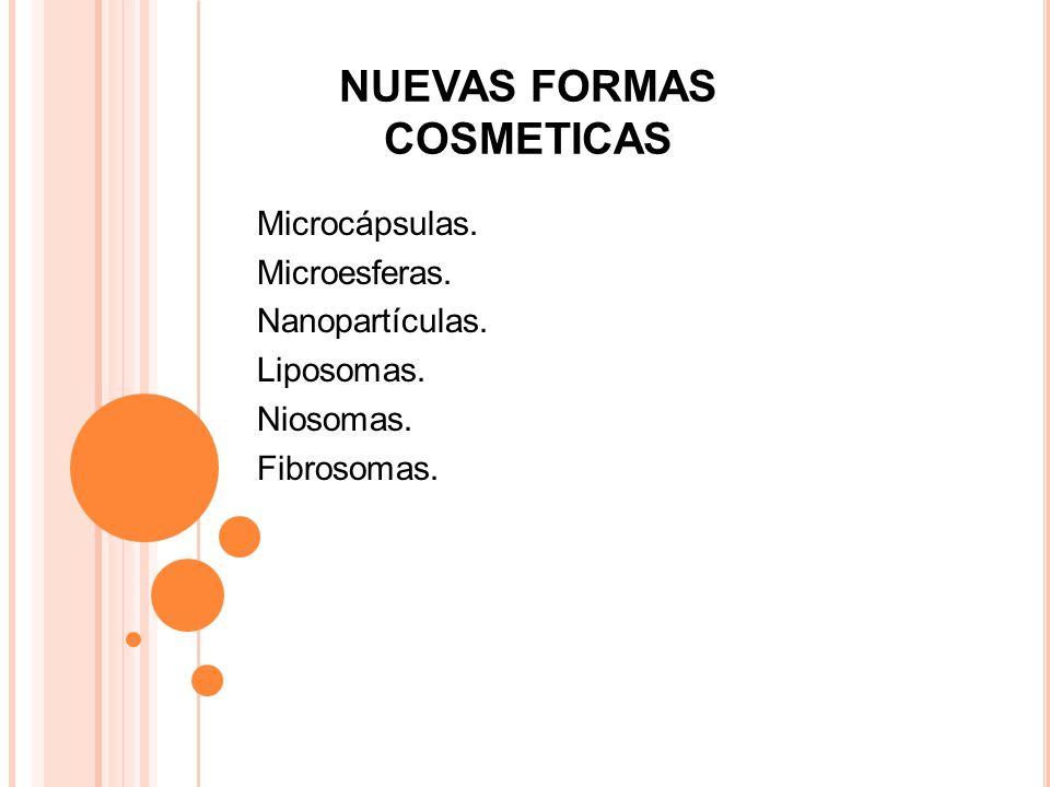 NUEVAS FORMAS COSMETICAS Microcápsulas. Microesferas. Nanopartículas. Liposomas. Niosomas. Fibrosomas.