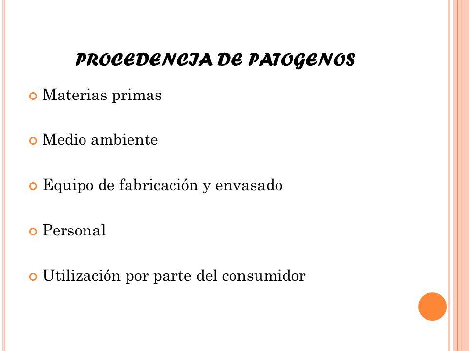 PROCEDENCIA DE PATOGENOS Materias primas Medio ambiente Equipo de fabricación y envasado Personal Utilización por parte del consumidor