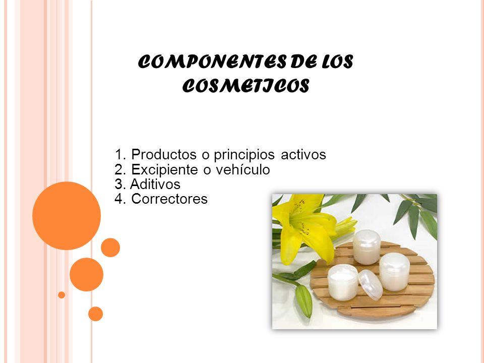 COMPONENTES DE LOS COSMETICOS 1. Productos o principios activos 2. Excipiente o vehículo 3. Aditivos 4. Correctores